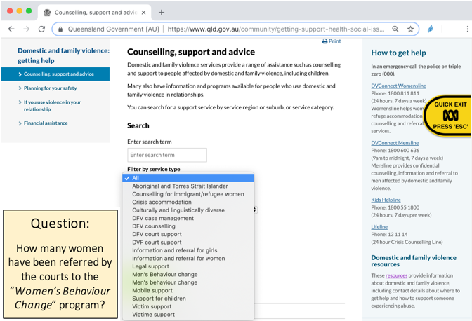 Counselling, support and advice - Where is the Womens Behaviour Change program?